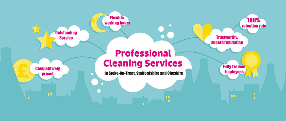 Cleaning | Cleaners | Cleaning Services | Office | Domestic